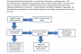 Part I: Introduction to Software Communications Architecture (SCA)