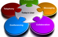 What Is The Communication Software?