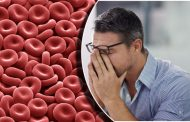 Anemia symptoms and treatments - Signs of being anemic